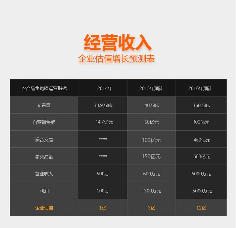 农产品集购网-详情_15.png